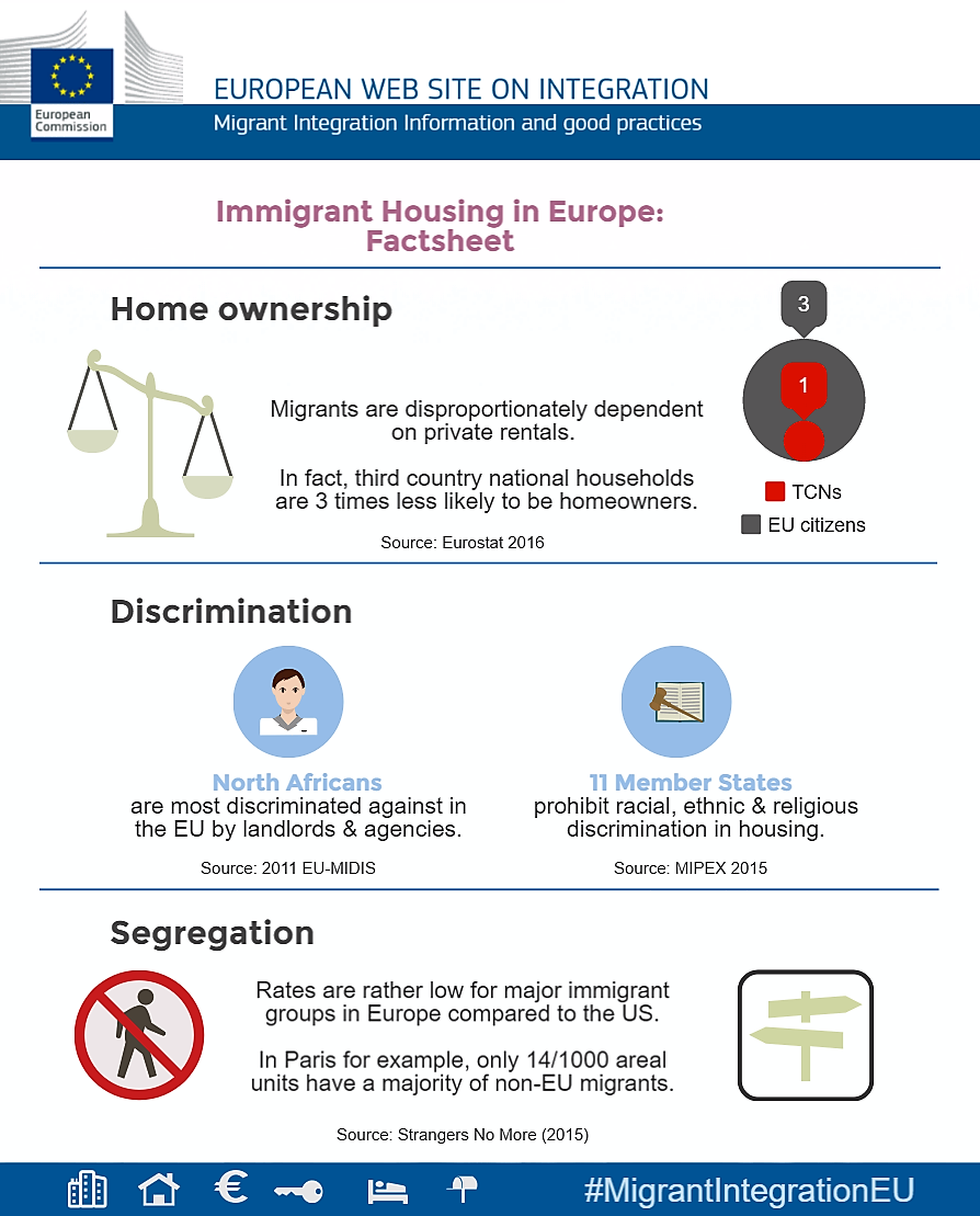 Factsheet_Immigrant_Housing_in_Europe.png